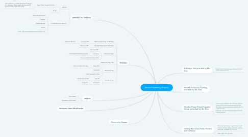 Mind Map: Service Learning Project