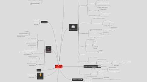 Mind Map: Oppimismotivaation edellytyksiä