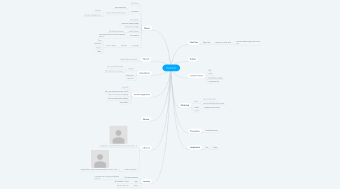 Mind Map: PacificCell