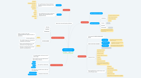 Mind Map: MEDIEVAL MUSIC
