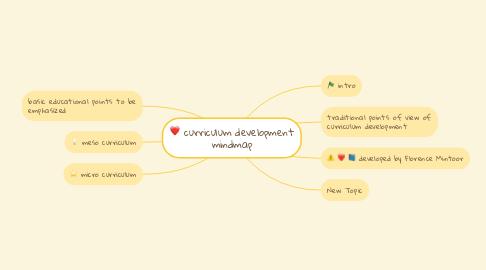 Mind Map: curriculum development mindmap