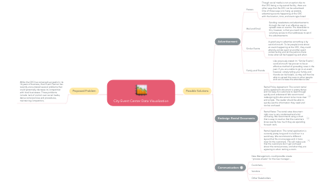 Mind Map: City Event Center Data Visualization
