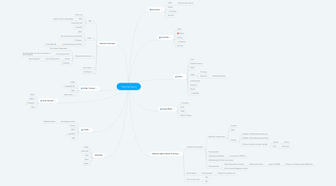 Mind Map: Training Topics