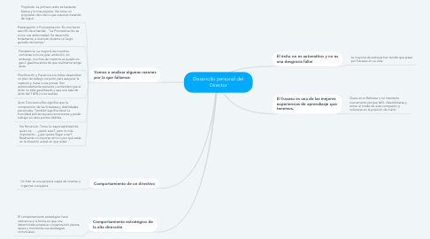 Mind Map: Desarrollo personal del Director