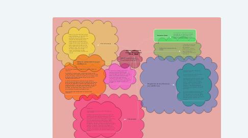 Mind Map: Enfermedades por S. aureus- Saray Trochez Torres- UNAD