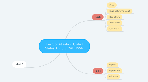 Mind Map: Heart of Atlanta v. United States 379 U.S. 241 (1964)