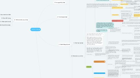 Mind Map: Tốt Đến Vĩ Đại