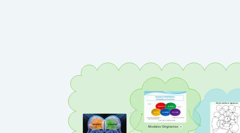 Mind Map: Modelos Epistemicos En Investigación y Educación