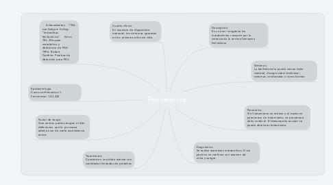 Mind Map: Fenilcetonuria
