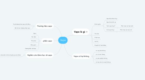 Mind Map: Vape