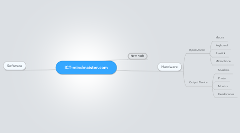 Mind Map: ICT-mindmaister.com