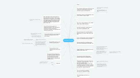 Mind Map: Guiding Principles