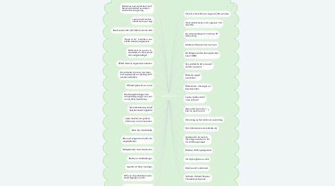 Mind Map: MAILPOLICY