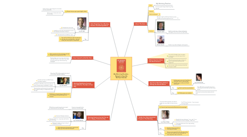 Mind Map: My Morning Routine - Benjamin Spall & Michael Xander