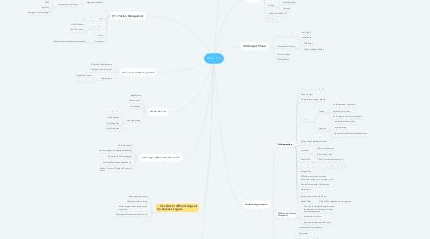 Mind Map: Care Fox