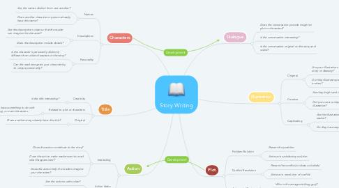Mind Map: Story Writing
