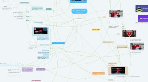 Mind Map: 5015 Teaching, Learning & Development