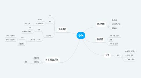 Mind Map: 小米