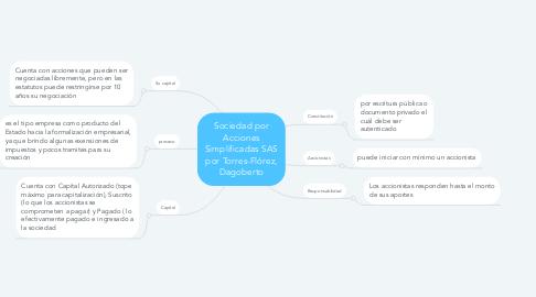 Mind Map: Sociedad por Acciones Simplificadas SAS por Torres-Flórez, Dagoberto