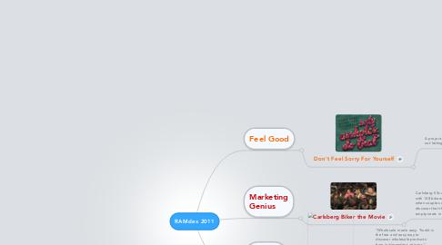 Mind Map: RAMdex 2011