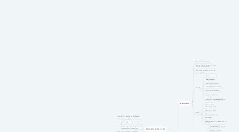 Mind Map: ESTRUCTURA DE LA TIERRA