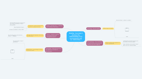 Mind Map: Mobility : how does it structure the understanding of our environnement and our relationships ?