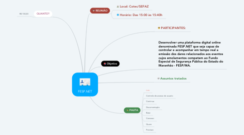 Mind Map: FESP.NET