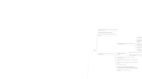 Mind Map: АПС Задолженность модель компетенций