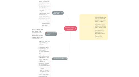 Mind Map: PRESCRIPCIÓN DEL EJERCICIO