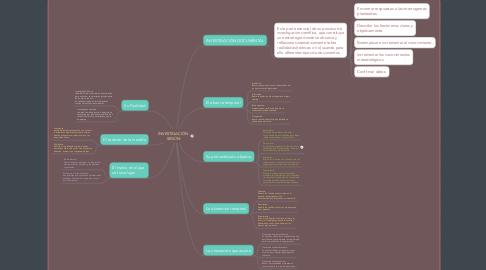 Mind Map: INVESTIGACIÓN  SEGÚN: