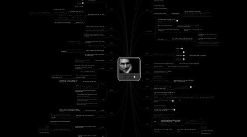 Mind Map: Steve Jobs 1955 - 2011