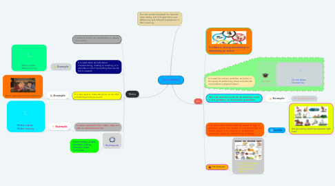 Mind Map: Do or Make