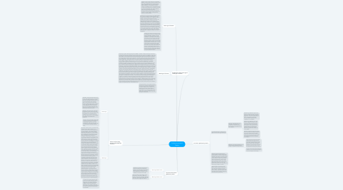 Mind Map: Prehistoric period of Greece