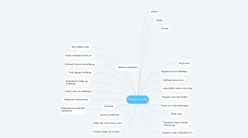 Mind Map: Benjamin dúfa