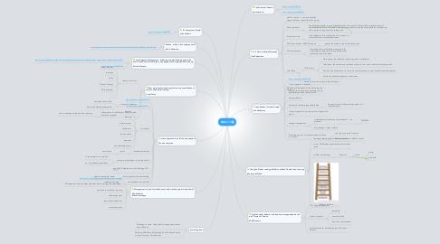 Mind Map: #lkbe11