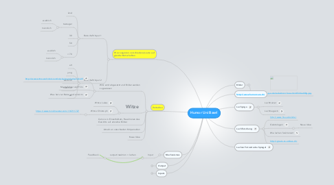 Mind Map: Humor Uni Basel
