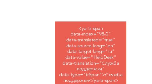 "Mind Map: <ya-tr-span data-index=""98-0"" data-translated=""true"" data-source-lang=""en"" data-target-lang=""ru"" data-value=""HelpDesk"" data-translation=""Служба поддержки"" data-type=""trSpan"">Служба поддержки</ya-tr-span>"