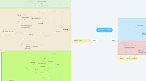 Mind Map: Cultura e società del Basso Medoevo