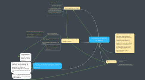 Mind Map: Importance of Creativity (1st Reading)