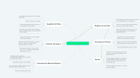 Mind Map: Serviços de Ajuda e/ou Auxílio ao Ciclista