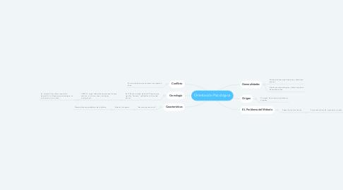 Mind Map: Orientación Psicológica