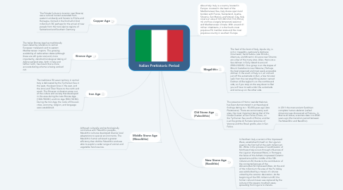 Mind Map: Italian Prehistoric Period