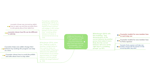 Mind Map: Celebrate Recovery~ A 12 Step Program to help with addictions and compulsive behaviors, when lives have become unmanageable  due to abuse or addiction