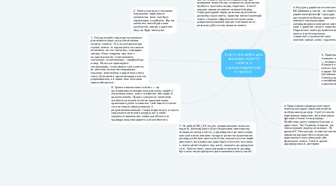 Mind Map: Аналіз та класифікацію визначень поняття «освіта» в науково-педагогічній літературі