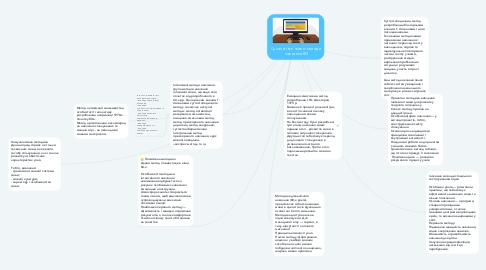Mind Map: Сучасні інтенсивні методи навчання ІМ