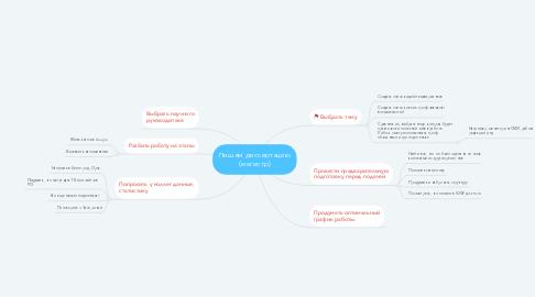 Mind Map: Пишем диссертацию (магистр)
