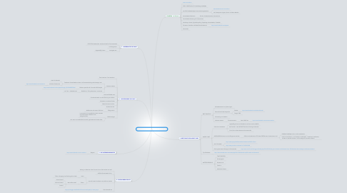 Mind Map: JUGENDKOMMUNIKATION IM WEB 2.0