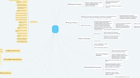Mind Map: Джефри Чосер  Geoffrey Chaucer
