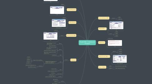 Mind Map: Projeto XML - 1 versão para Produção
