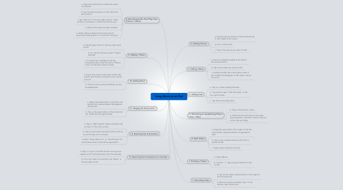 Mind Map: Using iMovie on an iPad